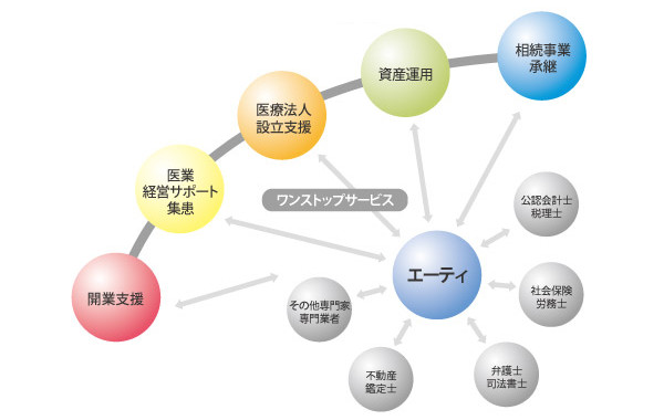 sistemgraph